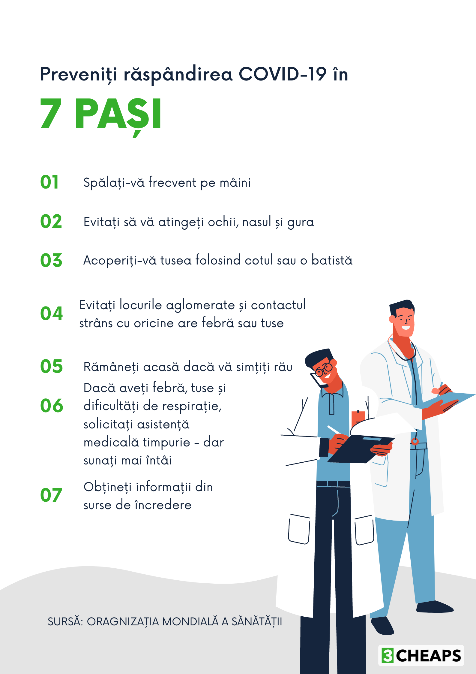 https://images.3cheaps.com/blog/test-rapid-covid/7-pasi-prevenire-raspandire-Coronavirus-poster